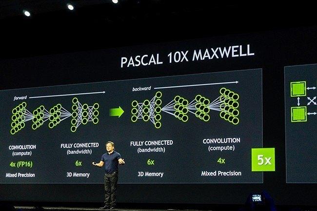 pascal-GTX-1080