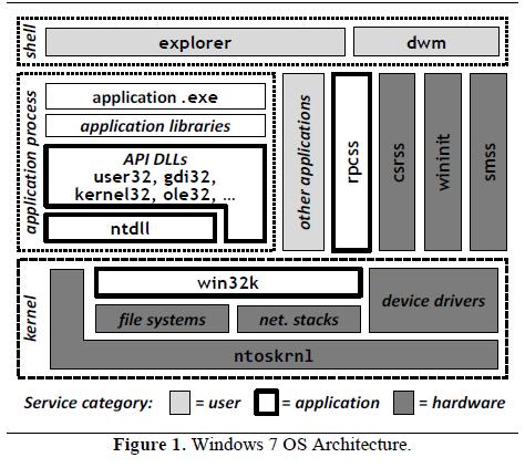 archi_windows_7