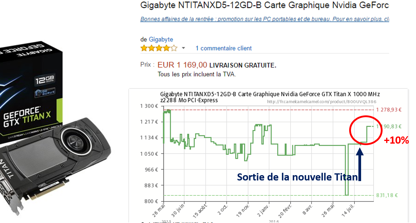 graph cam